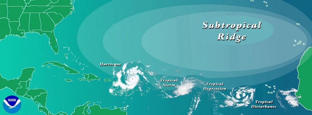 Sistema de Alta Presión del Atlántico (Subtropical Ridge)