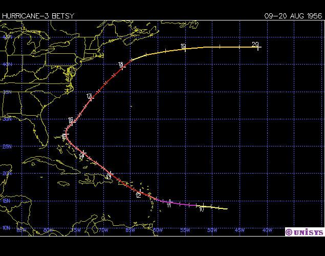 Trayectoria del huracán Betsy-1956